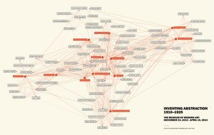 MoMA_InventingAbstraction_Map_2000